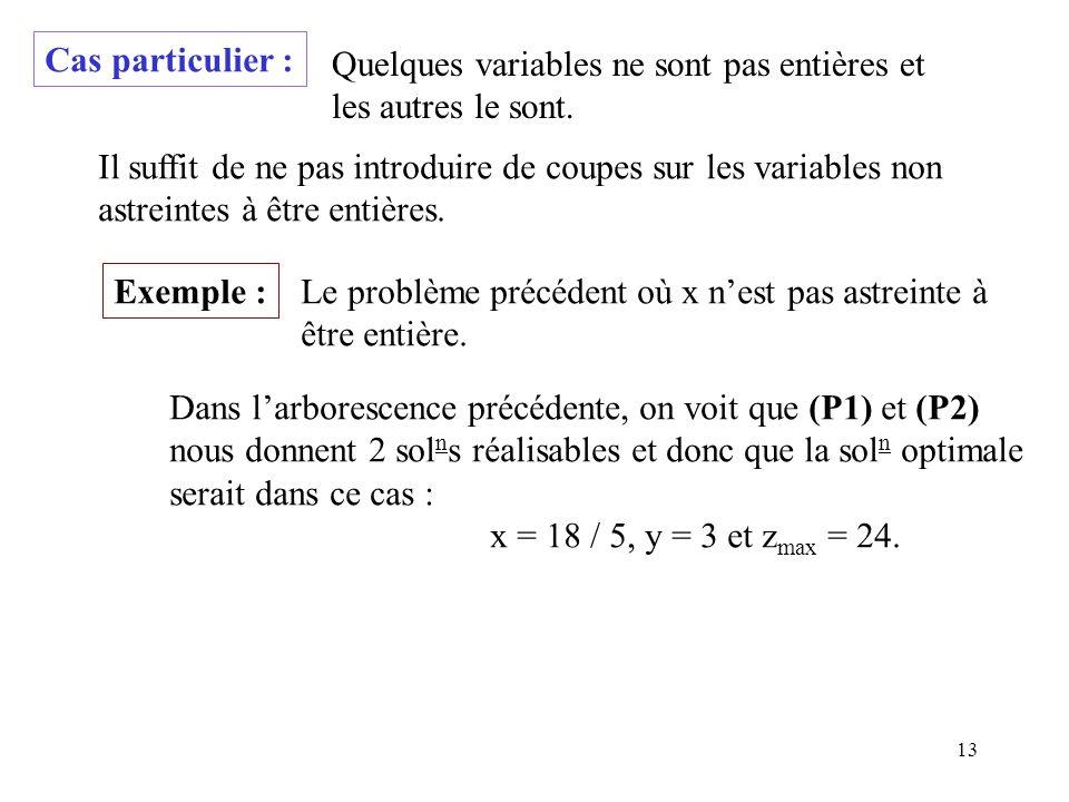 13 Cas particulier : Quelques variables ne sont pas entières et les autres le sont. Il suffit de ne pas introduire de coupes sur les variables non ast