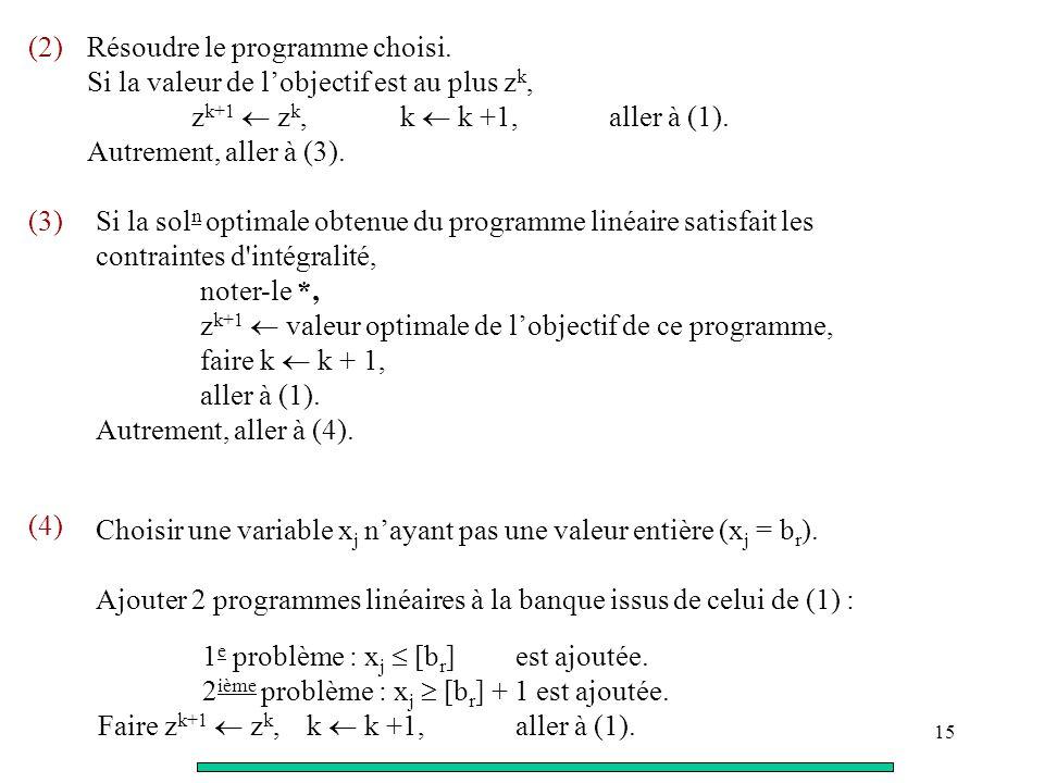 15 (2)Résoudre le programme choisi. Si la valeur de lobjectif est au plus z k, z k+1 z k,k k +1,aller à (1). Autrement, aller à (3). (3) Si la sol n o