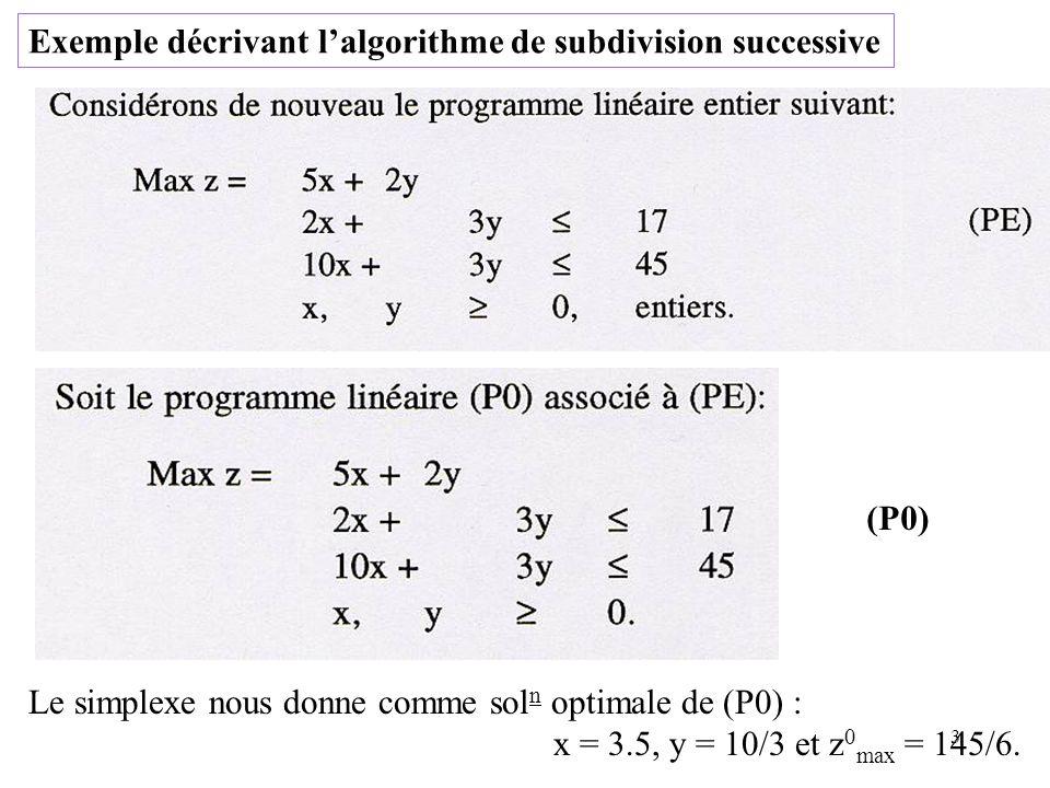 14 Énoncé de lalgorithme de subdivision successive (0)Construire une banque de problèmes qui ne renferme initialement que le problème suivant :Max z = c t x A x = b(P0) x 0 k 1; z k = - ; (renferme une borne inférieure de la valeur optimale de lobjectif z) (1) Si la banque de problèmes est vide, terminer les calculs, i.e.