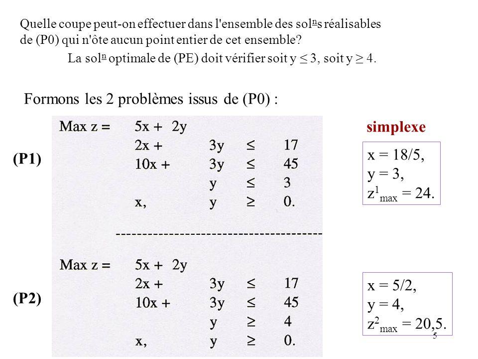 5 Quelle coupe peut-on effectuer dans l'ensemble des sol n s réalisables de (P0) qui n'ôte aucun point entier de cet ensemble? La sol n optimale de (P