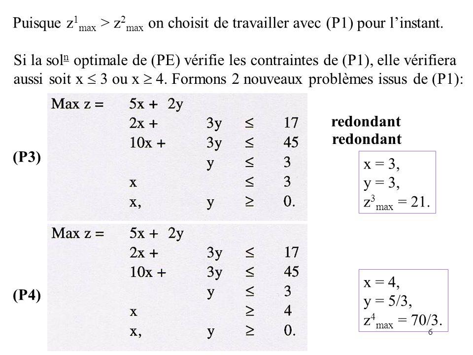 6 Puisque z 1 max > z 2 max on choisit de travailler avec (P1) pour linstant. Si la sol n optimale de (PE) vérifie les contraintes de (P1), elle vérif