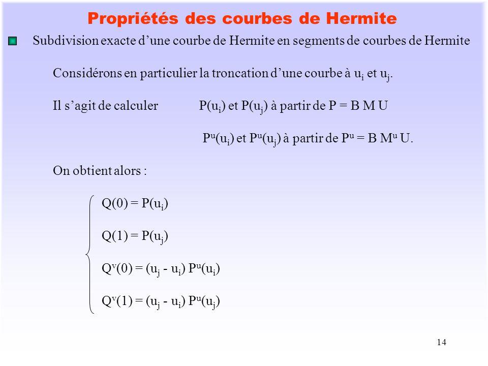 14 Propriétés des courbes de Hermite Subdivision exacte dune courbe de Hermite en segments de courbes de Hermite Considérons en particulier la troncat