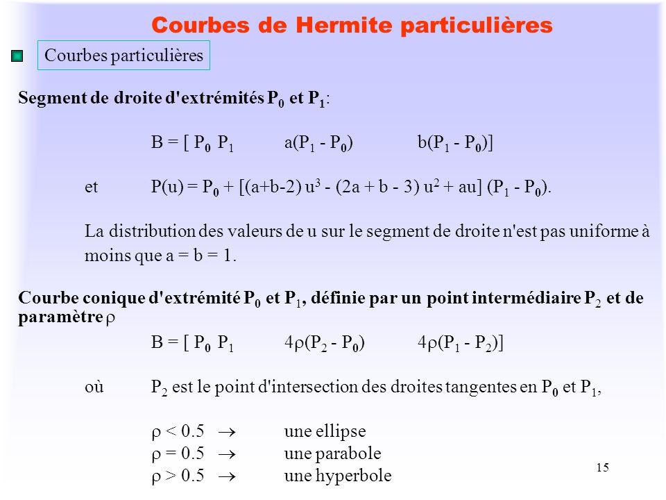 15 Courbes de Hermite particulières Segment de droite d'extrémités P 0 et P 1 : B = [ P 0 P 1 a(P 1 - P 0 )b(P 1 - P 0 )] etP(u) = P 0 + [(a+b-2) u 3