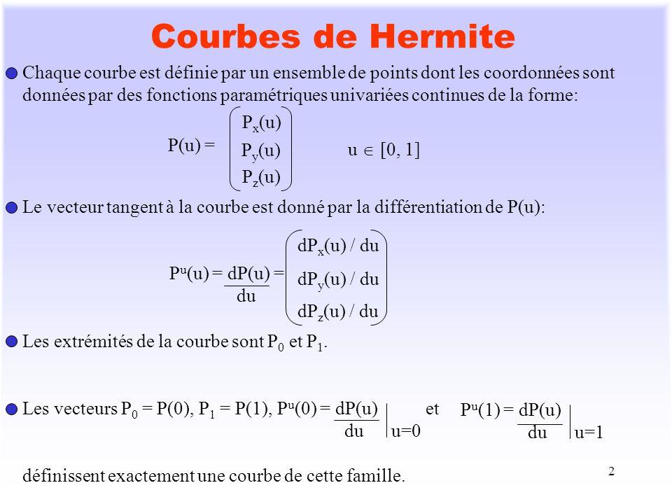 2 Courbes de Hermite Chaque courbe est définie par un ensemble de points dont les coordonnées sont données par des fonctions paramétriques univariées