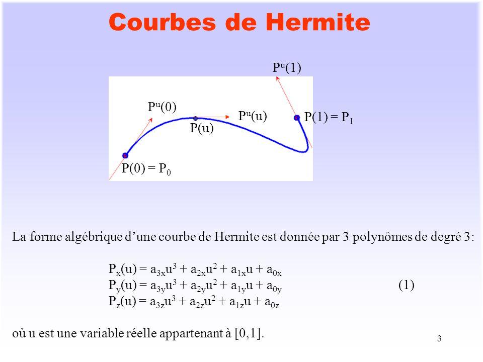 3 Courbes de Hermite La forme algébrique dune courbe de Hermite est donnée par 3 polynômes de degré 3: P x (u) = a 3x u 3 + a 2x u 2 + a 1x u + a 0x P