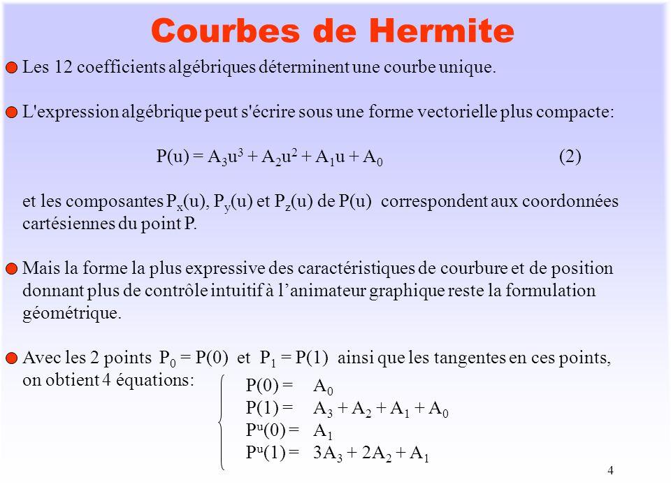 4 Courbes de Hermite Les 12 coefficients algébriques déterminent une courbe unique. L'expression algébrique peut s'écrire sous une forme vectorielle p