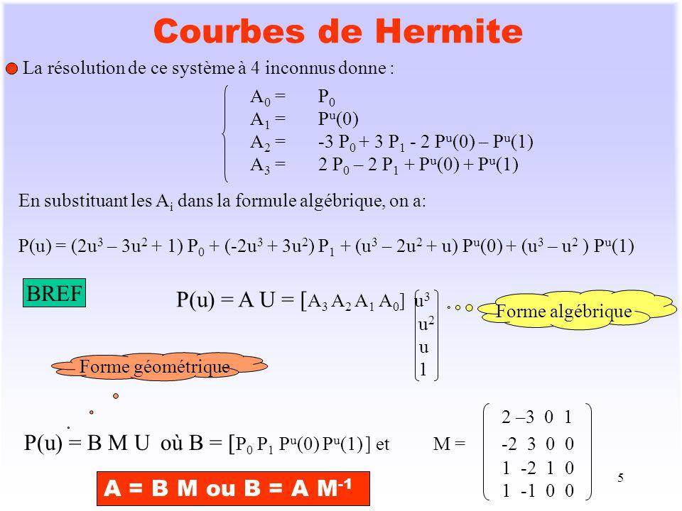 5 Courbes de Hermite La résolution de ce système à 4 inconnus donne : A 0 = P 0 A 1 =P u (0) A 2 =-3 P 0 + 3 P 1 - 2 P u (0) – P u (1) A 3 =2 P 0 – 2