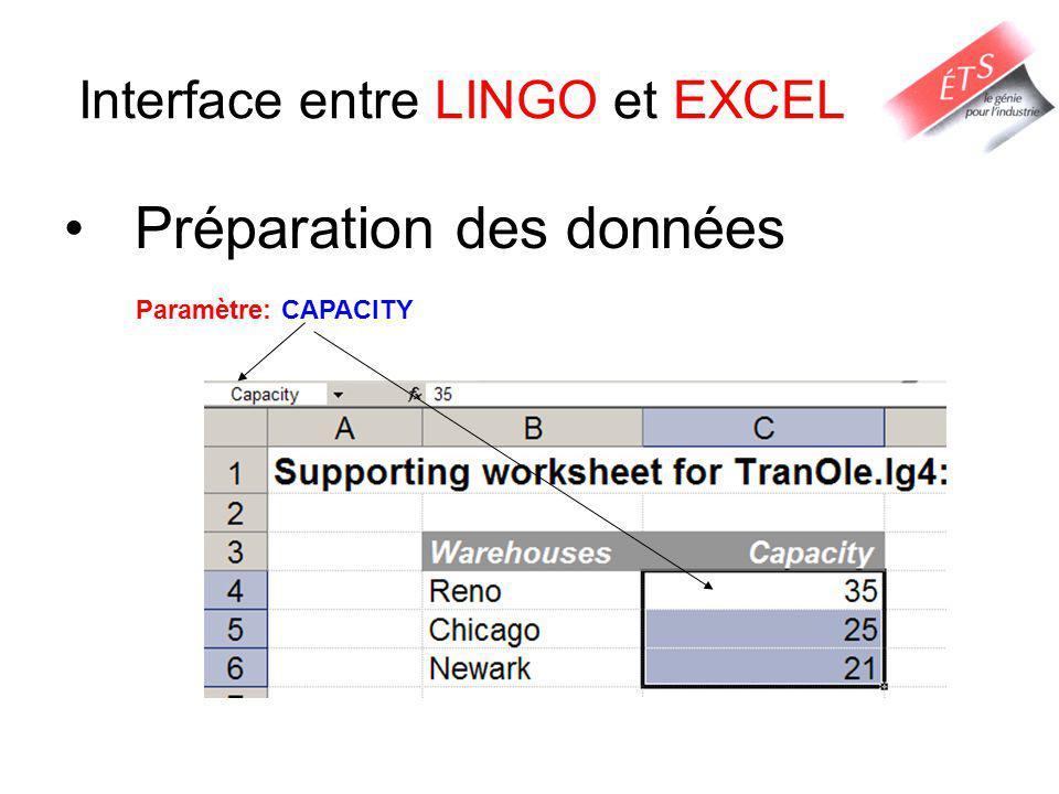 Interface entre LINGO et EXCEL Préparation des données Paramètre: CAPACITY