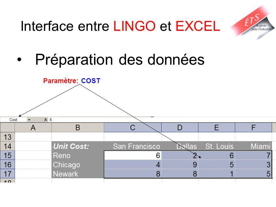 Interface entre LINGO et EXCEL Préparation des données Paramètre: COST