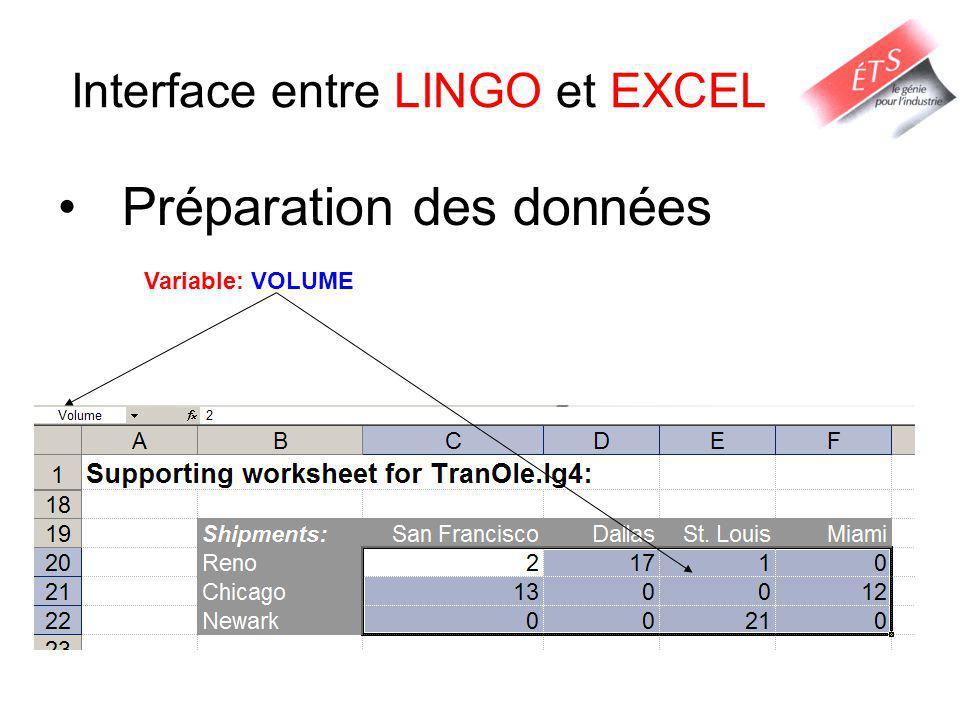 Interface entre LINGO et EXCEL Préparation des données Variable: VOLUME