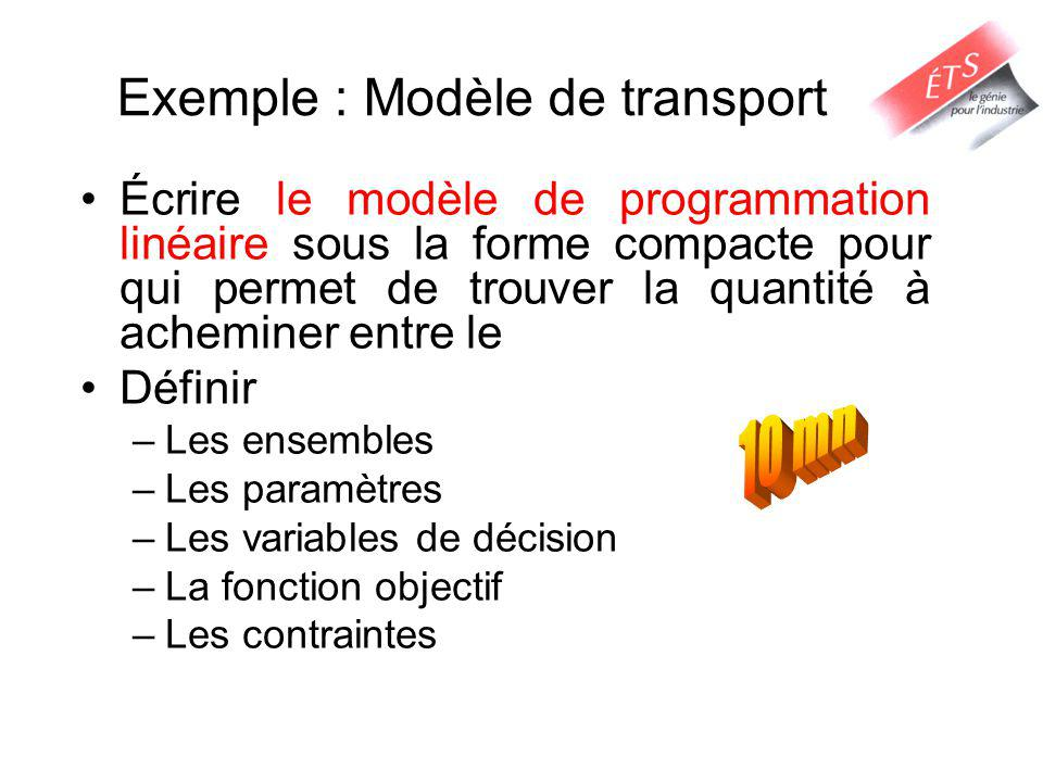 Exemple : Modèle de transport Écrire le modèle de programmation linéaire sous la forme compacte pour qui permet de trouver la quantité à acheminer entre le Définir –Les ensembles –Les paramètres –Les variables de décision –La fonction objectif –Les contraintes