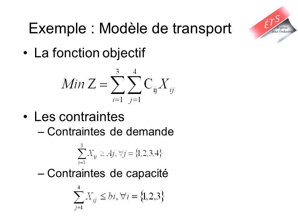 La fonction objectif Les contraintes –Contraintes de demande –Contraintes de capacité Exemple : Modèle de transport