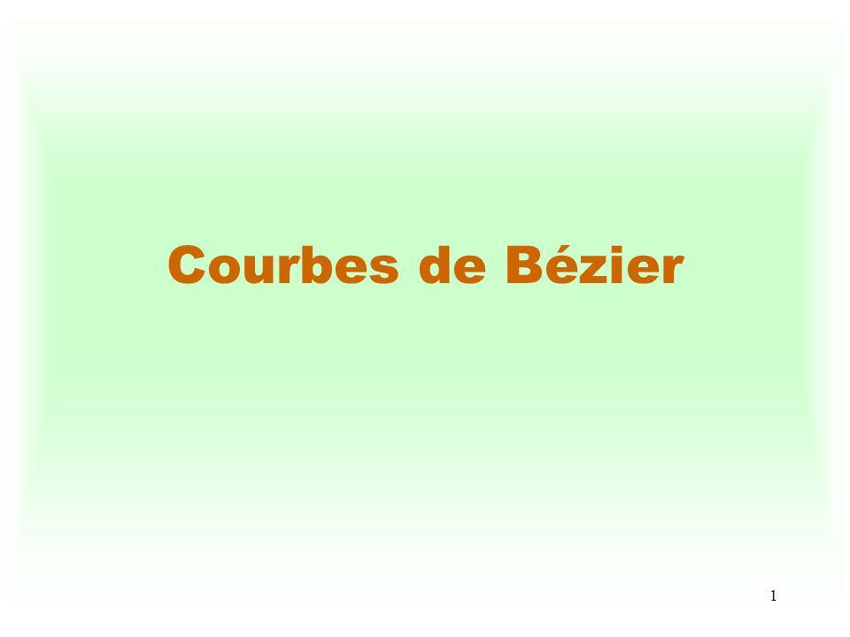 12 Propriétés des courbes de Bézier 13)Représentation dune courbe de Bézier de degré N à partir de 2 courbes de Bézier de degré N - 1 Soit la notation suivante: P jk (u)= polynôme de Bézier où P j, P j+1,..., P k sont les points de contrôle = i=0,1,2,..., k-j f i,N (u) P i où P i = P i+j nous avons le résultat récursif suivant : P 0,N (u) = (1 - u) P 0,N-1 (u) + u P 1,N (u)où P 0,0 P 0,..., P N,N P N.