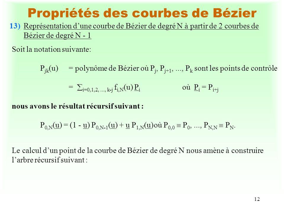 12 Propriétés des courbes de Bézier 13)Représentation dune courbe de Bézier de degré N à partir de 2 courbes de Bézier de degré N - 1 Soit la notation