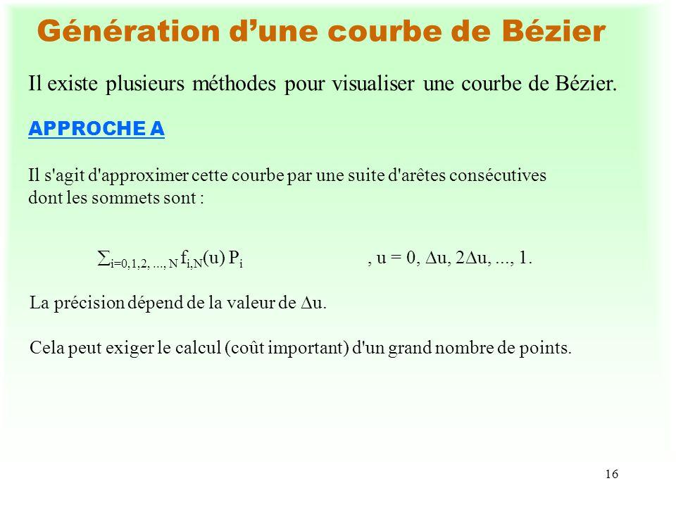 16 Génération dune courbe de Bézier Il existe plusieurs méthodes pour visualiser une courbe de Bézier. i=0,1,2,..., N f i,N (u) P i, u = 0, u, 2 u,...