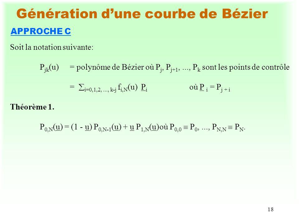 18 Génération dune courbe de Bézier Soit la notation suivante: P jk (u)= polynôme de Bézier où P j, P j+1,..., P k sont les points de contrôle = i=0,1,2,..., k-j f i,N (u) P i où P i = P j + i Théorème 1.