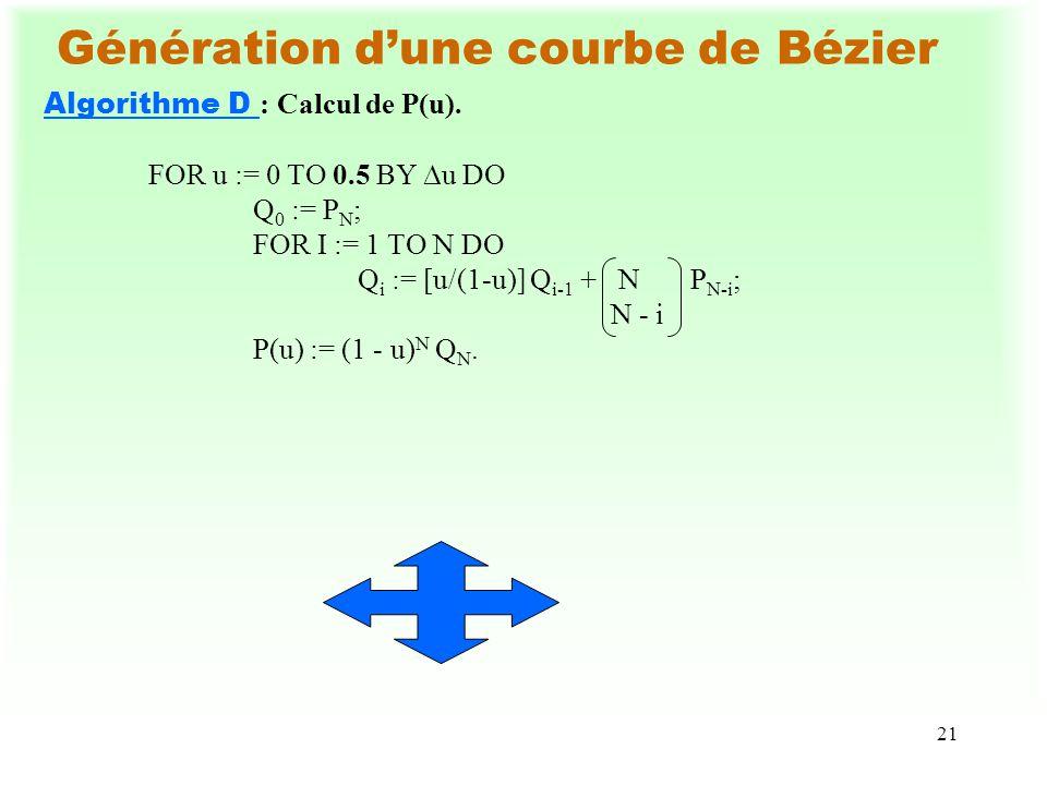 21 Génération dune courbe de Bézier Algorithme D : Calcul de P(u). FOR u := 0 TO 0.5 BY u DO Q 0 := P N ; FOR I := 1 TO N DO Q i := [u/(1-u)] Q i-1 +