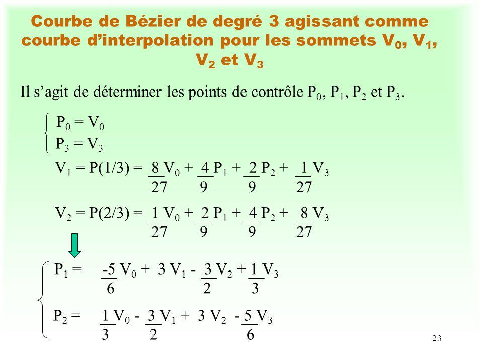 23 Courbe de Bézier de degré 3 agissant comme courbe dinterpolation pour les sommets V 0, V 1, V 2 et V 3 Il sagit de déterminer les points de contrôle P 0, P 1, P 2 et P 3.