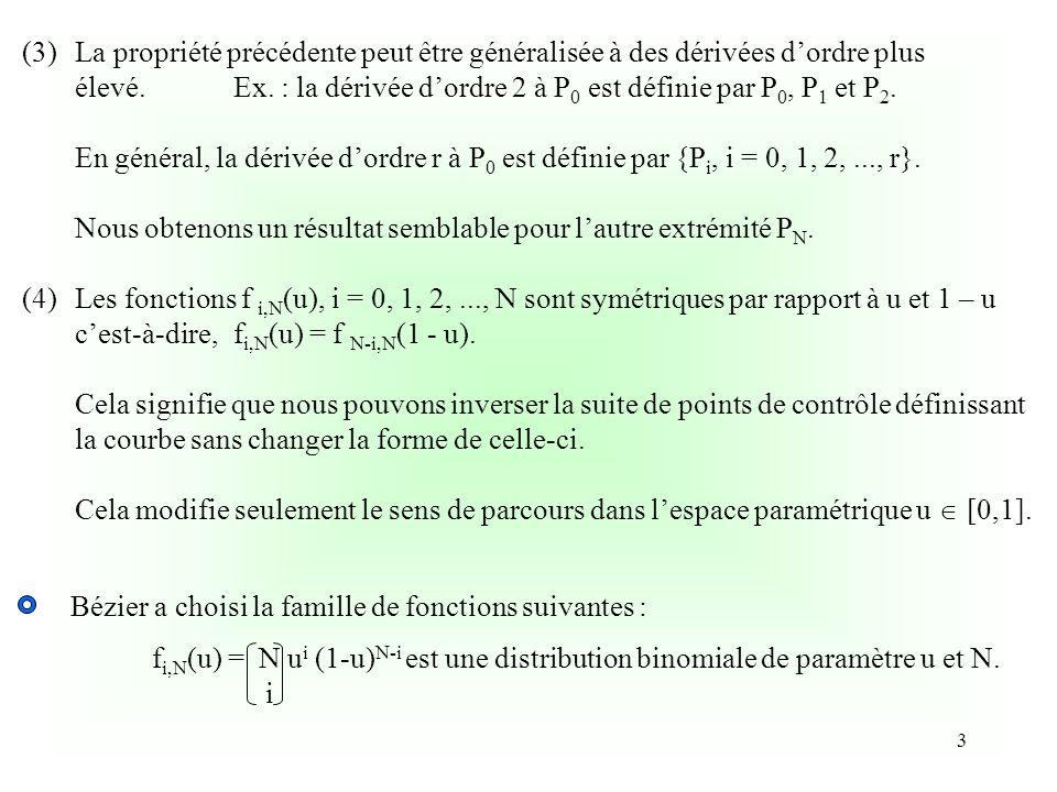 3 f i,N (u) = N u i (1-u) N-i est une distribution binomiale de paramètre u et N.