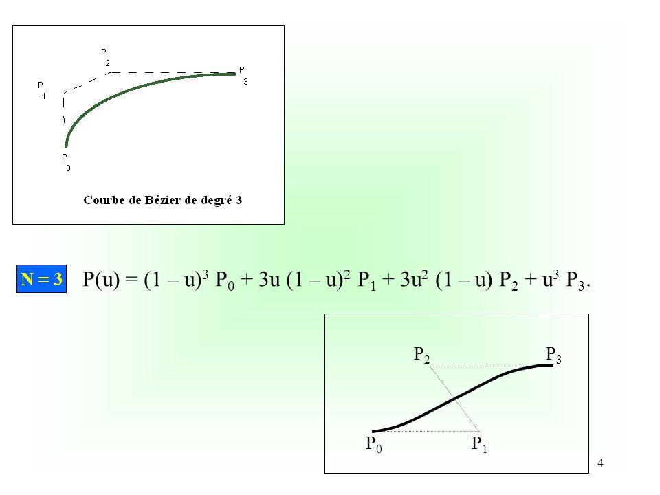 4 P 0 P 1 P2P3P2P3 N = 3 P(u) = (1 – u) 3 P 0 + 3u (1 – u) 2 P 1 + 3u 2 (1 – u) P 2 + u 3 P 3.