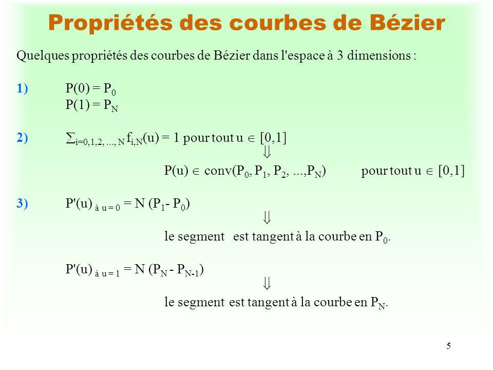 5 Propriétés des courbes de Bézier Quelques propriétés des courbes de Bézier dans l espace à 3 dimensions : 1)P(0) = P 0 P(1) = P N 2) i=0,1,2,..., N f i,N (u) = 1 pour tout u [0,1] P(u) conv(P 0, P 1, P 2,...,P N )pour tout u [0,1] 3)P (u) à u = 0 = N (P 1 - P 0 ) le segment est tangent à la courbe en P 0.