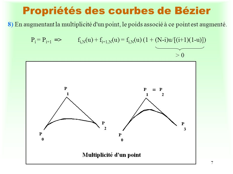 7 Propriétés des courbes de Bézier 8) En augmentant la multiplicité d'un point, le poids associé à ce point est augmenté. P i = P i+1 =>f i,N (u) + f