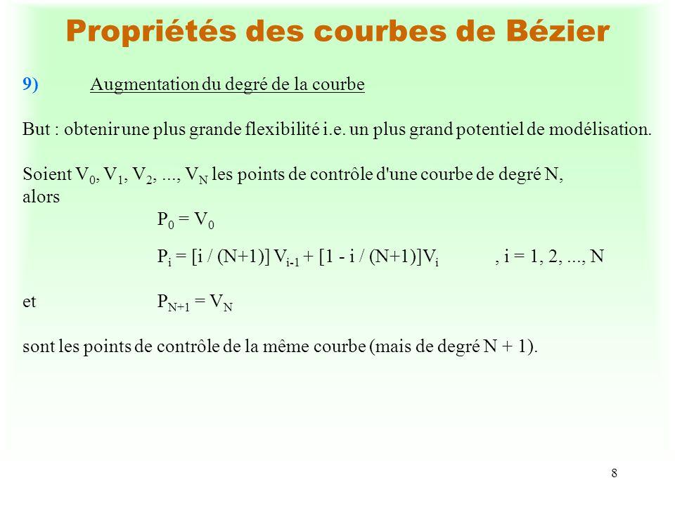 8 Propriétés des courbes de Bézier 9)Augmentation du degré de la courbe But : obtenir une plus grande flexibilité i.e. un plus grand potentiel de modé