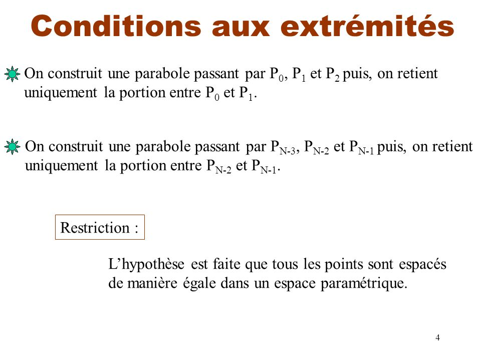 4 Conditions aux extrémités On construit une parabole passant par P 0, P 1 et P 2 puis, on retient uniquement la portion entre P 0 et P 1.