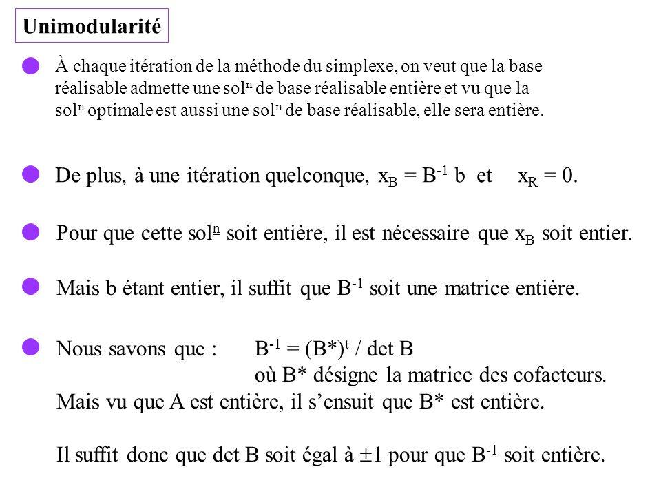 Unimodularité À chaque itération de la méthode du simplexe, on veut que la base réalisable admette une sol n de base réalisable entière et vu que la s