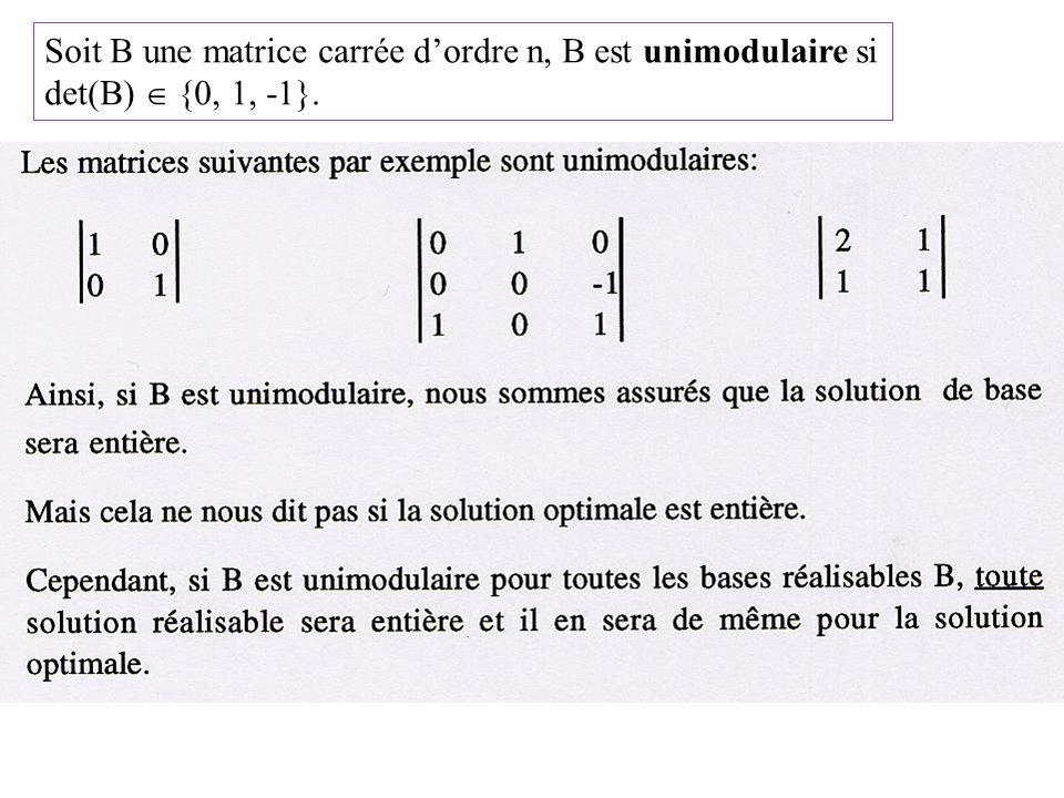 Soit A une matrice m x n, A est totalement unimodulaire si toute sous-matrice carrée B dordre k, 1 k min(m, n), extraite de A est unimodulaire.