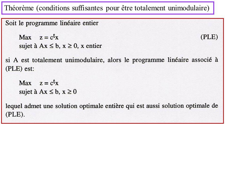 Théorème (conditions suffisantes pour être totalement unimodulaire)