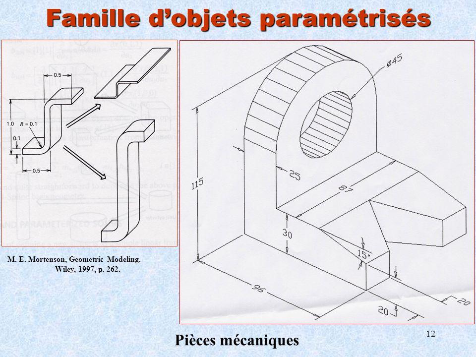 12 Famille dobjets paramétrisés Pièces mécaniques M. E. Mortenson, Geometric Modeling. Wiley, 1997, p. 262.