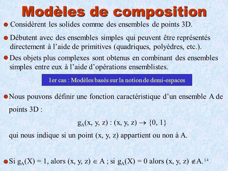 14 Modèles de composition Considèrent les solides comme des ensembles de points 3D. Débutent avec des ensembles simples qui peuvent être représentés d