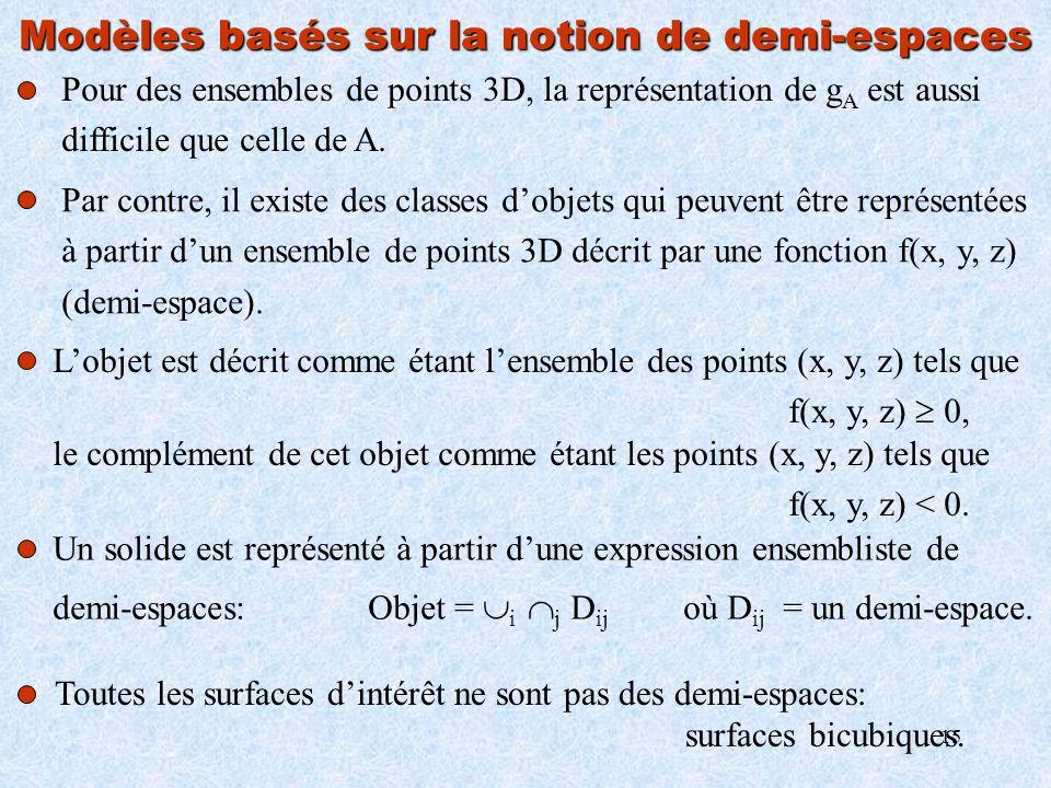 15 Modèles basés sur la notion de demi-espaces Pour des ensembles de points 3D, la représentation de g A est aussi difficile que celle de A. Par contr