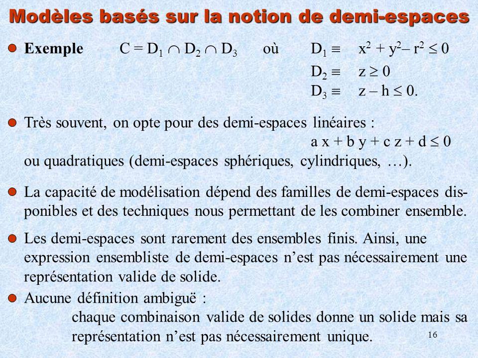 16 Modèles basés sur la notion de demi-espaces ExempleC = D 1 D 2 D 3 oùD 1 x 2 + y 2 – r 2 0 D 2 z 0 D 3 z – h 0. Très souvent, on opte pour des demi