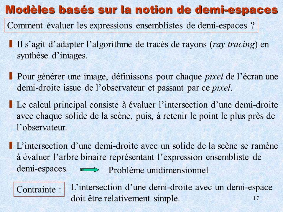 17 Modèles basés sur la notion de demi-espaces Comment évaluer les expressions ensemblistes de demi-espaces ? Il sagit dadapter lalgorithme de tracés
