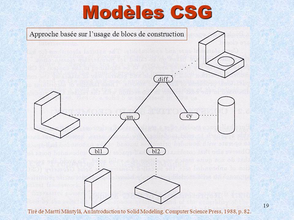 19 Modèles CSG Tiré de Martti Mäntylä, An Introduction to Solid Modeling. Computer Science Press, 1988, p. 82. Approche basée sur lusage de blocs de c