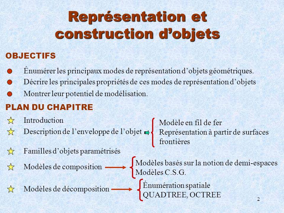 2 Représentation et construction dobjets OBJECTIFS Énumérer les principaux modes de représentation dobjets géométriques. Montrer leur potentiel de mod