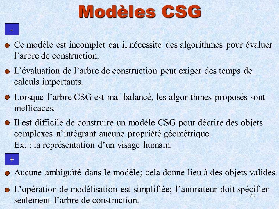 20 Modèles CSG - Ce modèle est incomplet car il nécessite des algorithmes pour évaluer larbre de construction. Lorsque larbre CSG est mal balancé, les