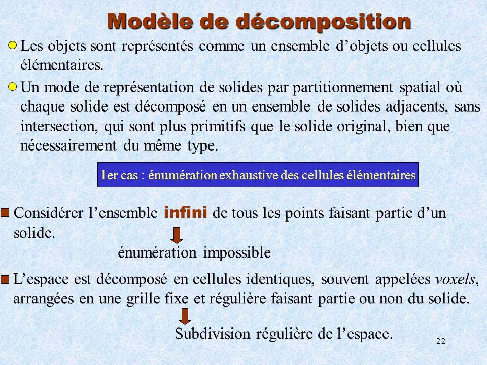 22 Modèle de décomposition Les objets sont représentés comme un ensemble dobjets ou cellules élémentaires. Un mode de représentation de solides par pa