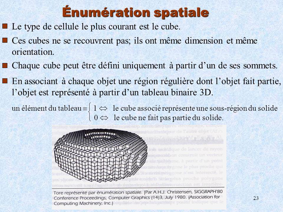 23 Énumération spatiale Ces cubes ne se recouvrent pas; ils ont même dimension et même orientation. Le type de cellule le plus courant est le cube. Ch