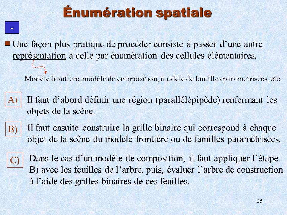 25 Énumération spatiale - Une façon plus pratique de procéder consiste à passer dune autre représentation à celle par énumération des cellules élément
