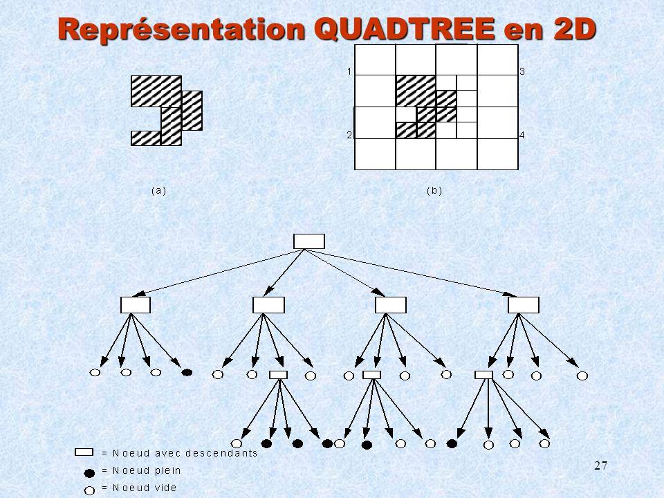 27 Représentation QUADTREE en 2D
