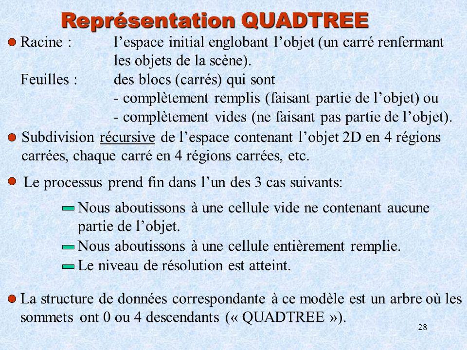 28 Représentation QUADTREE Racine :lespace initial englobant lobjet (un carré renfermant les objets de la scène). Feuilles :des blocs (carrés) qui son