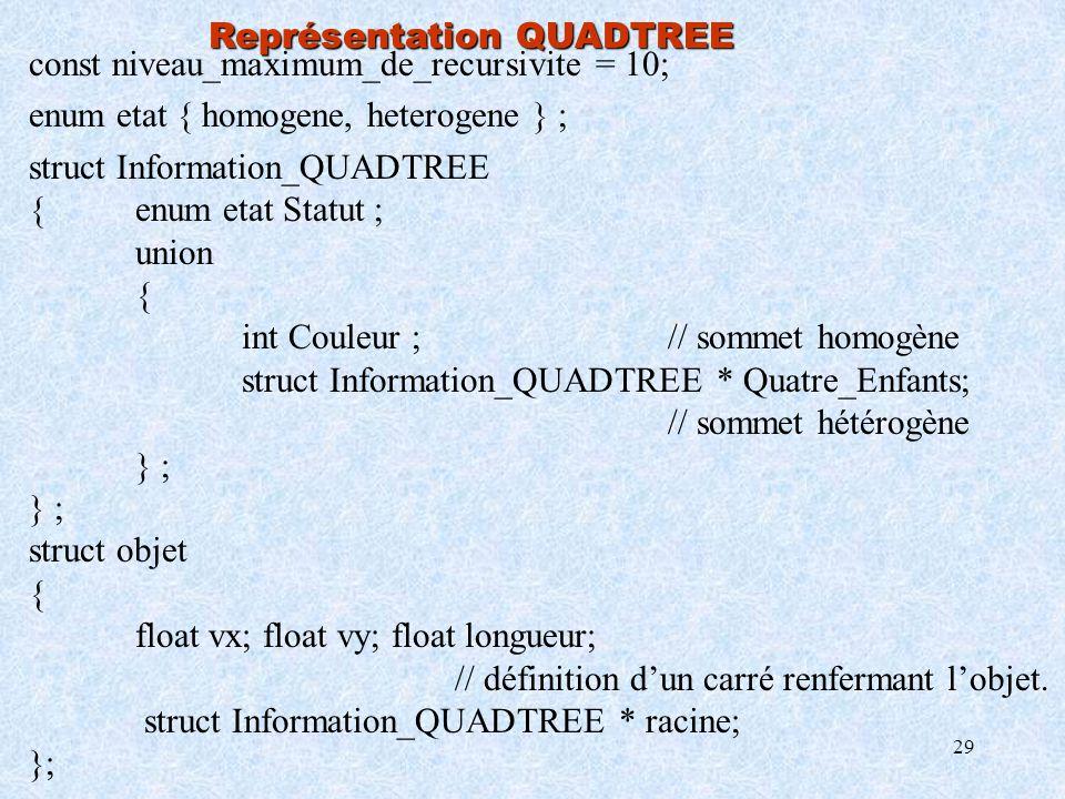 29 Représentation QUADTREE const niveau_maximum_de_recursivite = 10; enum etat { homogene, heterogene } ; struct Information_QUADTREE {enum etat Statu