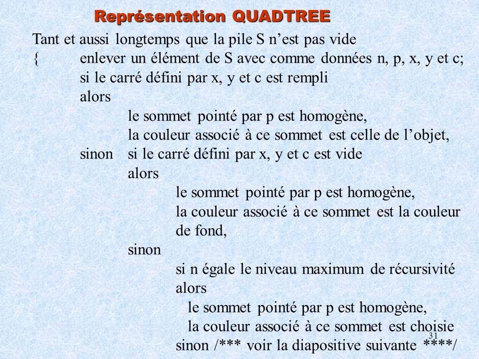 31 Représentation QUADTREE Tant et aussi longtemps que la pile S nest pas vide {enlever un élément de S avec comme données n, p, x, y et c; si le carr