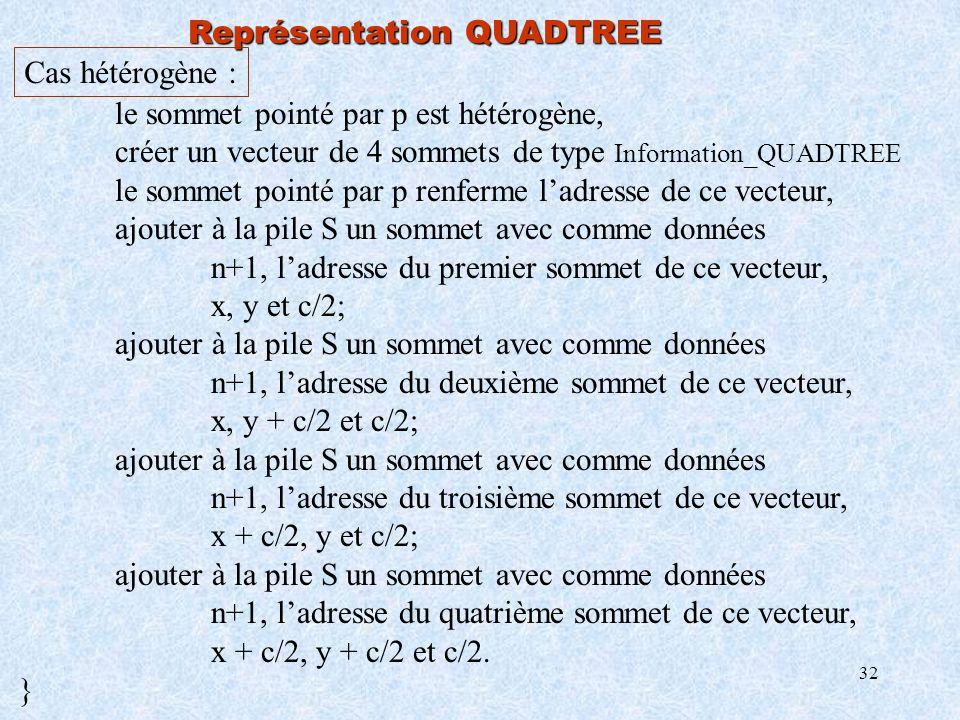 32 Représentation QUADTREE le sommet pointé par p est hétérogène, créer un vecteur de 4 sommets de type Information_QUADTREE le sommet pointé par p re