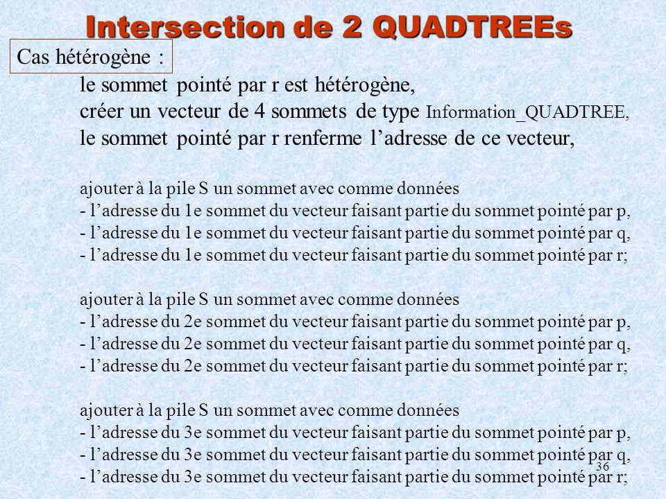 36 Intersection de 2 QUADTREEs Cas hétérogène : le sommet pointé par r est hétérogène, créer un vecteur de 4 sommets de type Information_QUADTREE, le
