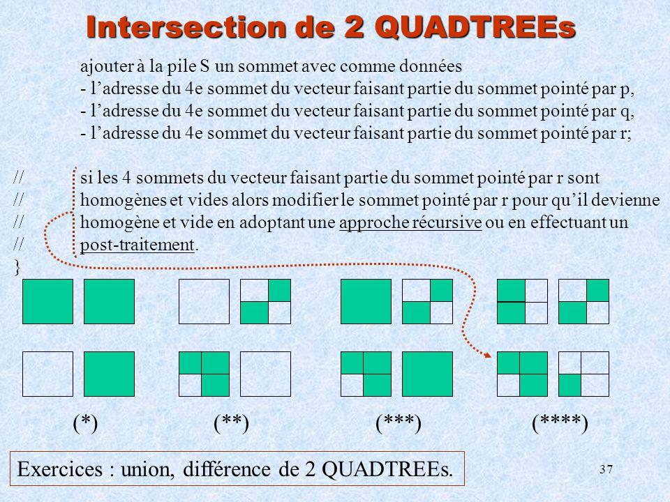 37 Intersection de 2 QUADTREEs ajouter à la pile S un sommet avec comme données - ladresse du 4e sommet du vecteur faisant partie du sommet pointé par