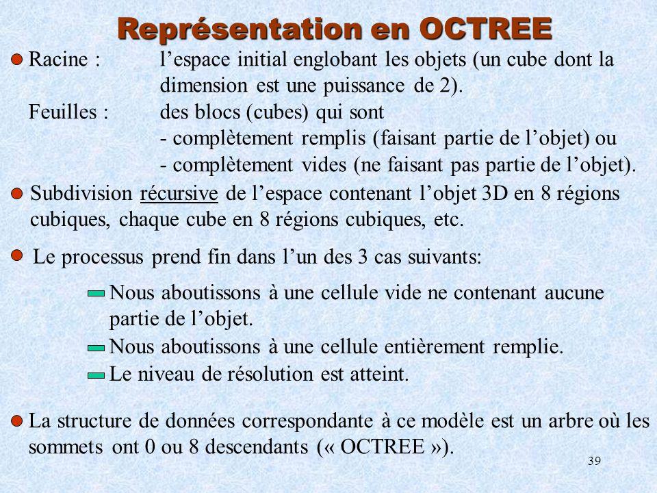 39 Représentation en OCTREE Racine :lespace initial englobant les objets (un cube dont la dimension est une puissance de 2). Feuilles :des blocs (cube